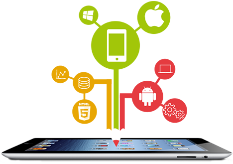 Mobile Application, Android Application Development, IOS Application Development